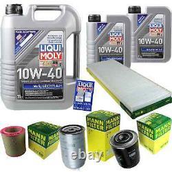 Liqui Moly Oil 7l 10w-40 Filter Review For Fiat Ducato Box 230l 2.5 D