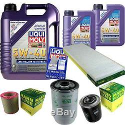 Review Filter Liqui Moly Oil 7l 5w-40 For Fiat Ducato Box 230l 2.5 D