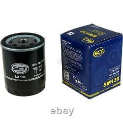 Sketch D'Inspection Filtre Huile Liqui Moly 7L 5W-40 pour Fiat Punto Van 176L